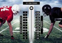 Сколько раз за матч лидерство переходит от одной команды к другой?